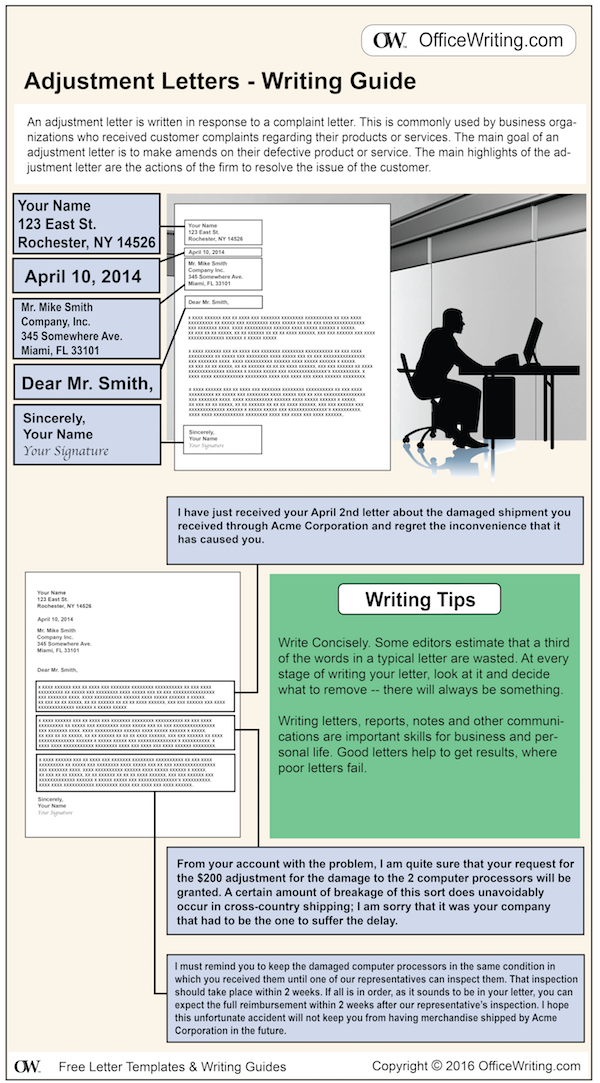 Infographic Writing Guide - Adjustment Letter Template and Sample Business Letter
