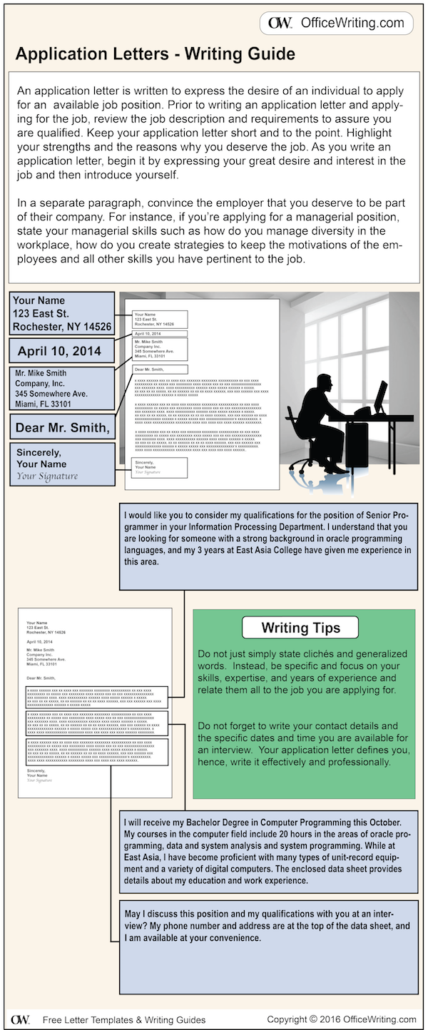 Infographic Writing Guide - Application Letter Template and Sample Business Letter